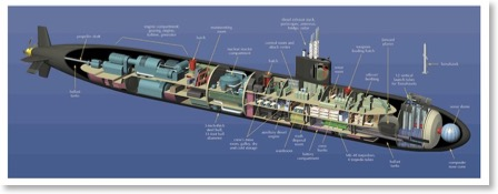 Nuclear Submarine Engine Diagram Nuclear Get Free Image